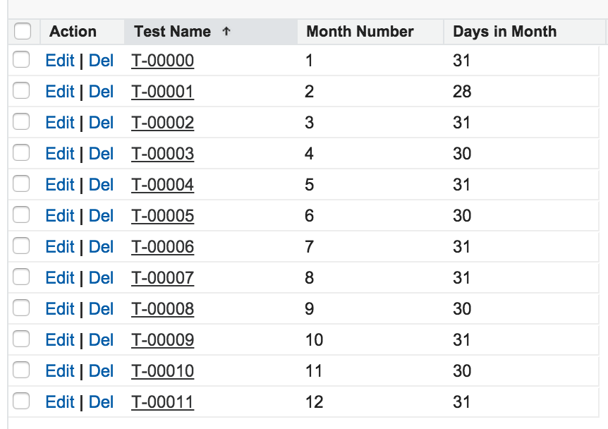 Number of days in each month